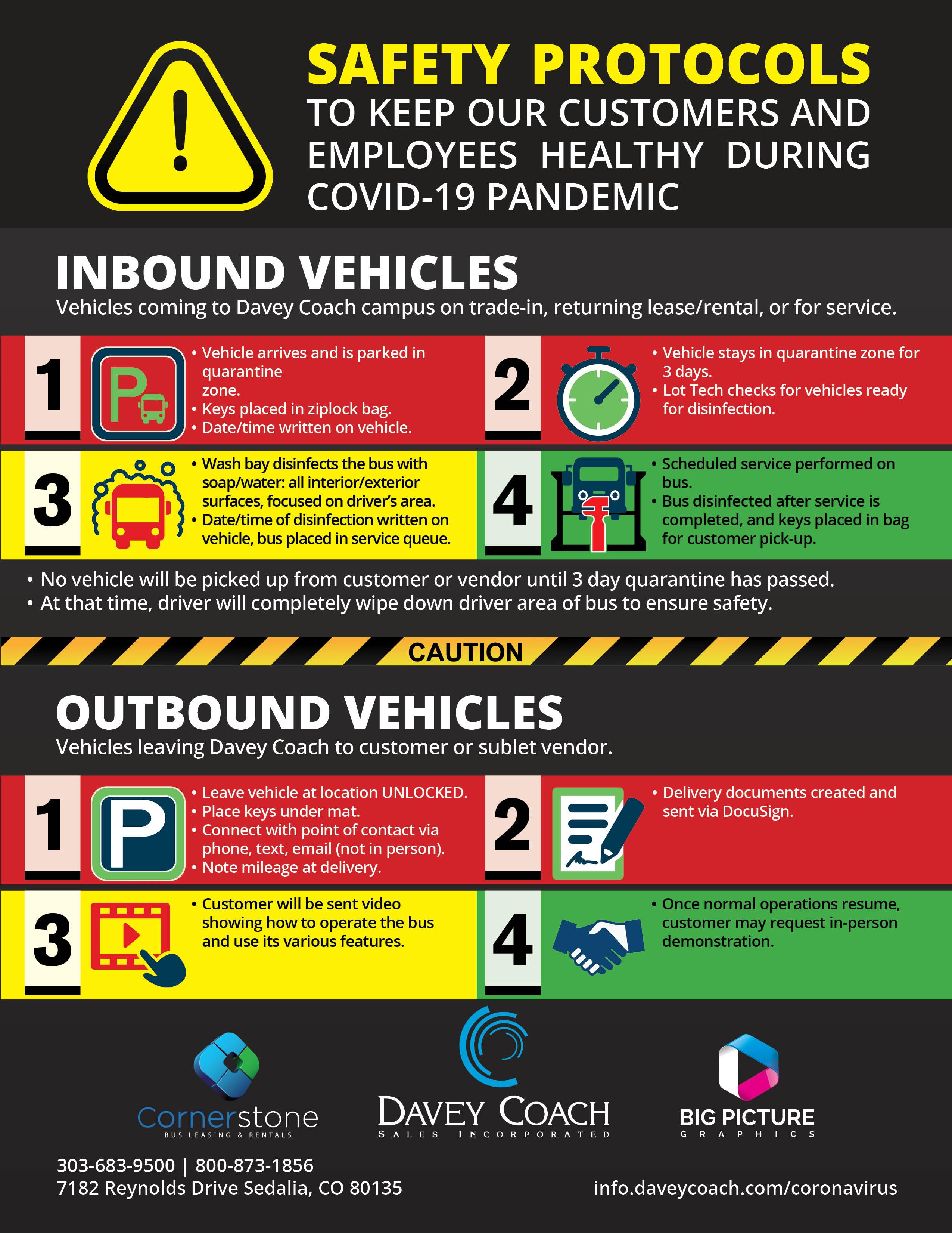 v3_Safety Protocols Infographic